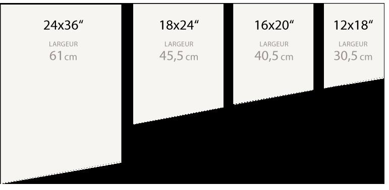 Formats de papier américain